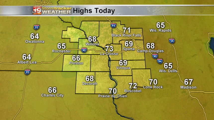 Highs Friday