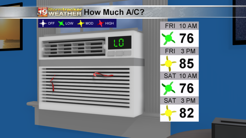 Air Conditioning Forecast - Two Day
