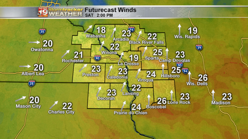 Futurecast Winds