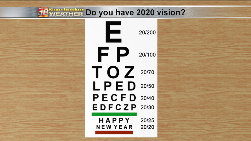 2020-Vision-Midnight-Forecast2