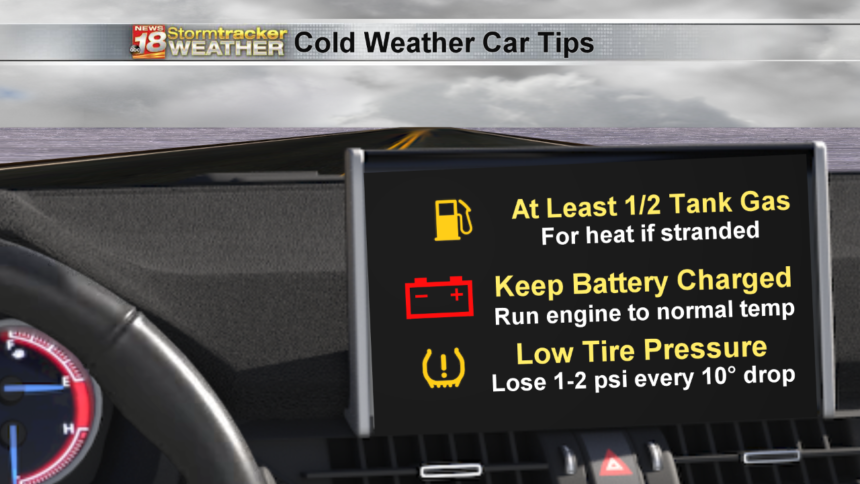 Cold-Wx-Car-Tips