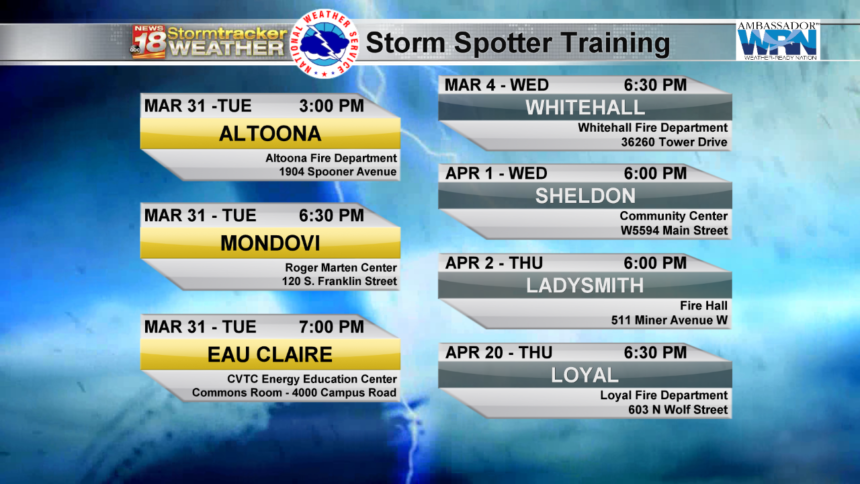 NWS-Spotter-Classes-Still-for-Web