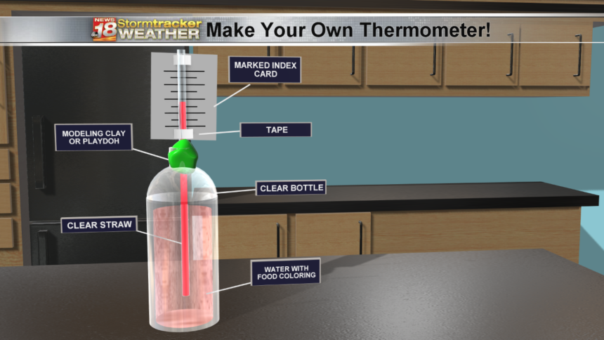 Weather-Experiments-Thermometer2