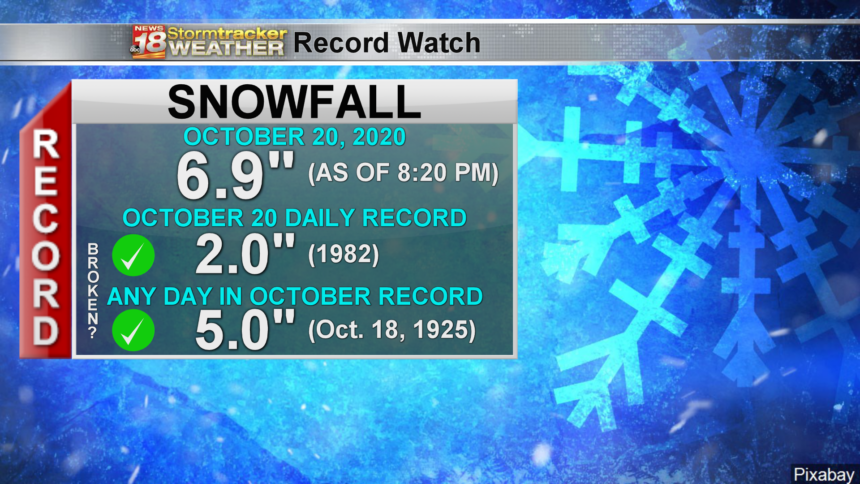 Record-Watch-Snow-Two-Records1