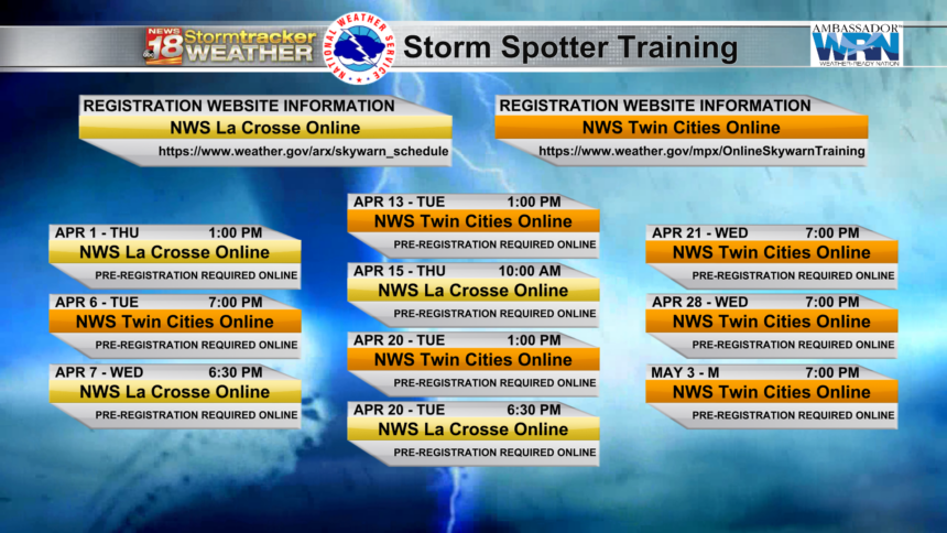 NWS-Spotter-Classes-Multiple-Pages-Full-Screen
