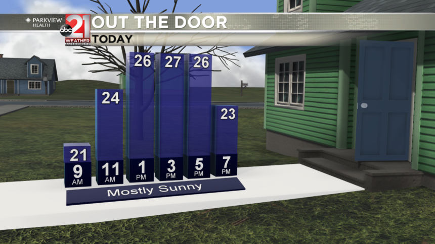 Out the Door Forecast