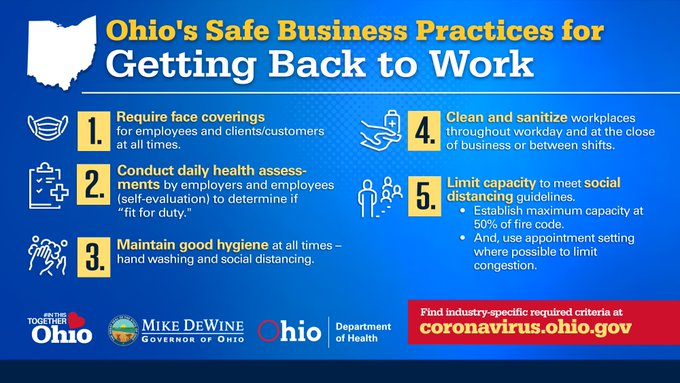 Dewine Many Ohio Businesses Can Re Open But Under These Guidelines
