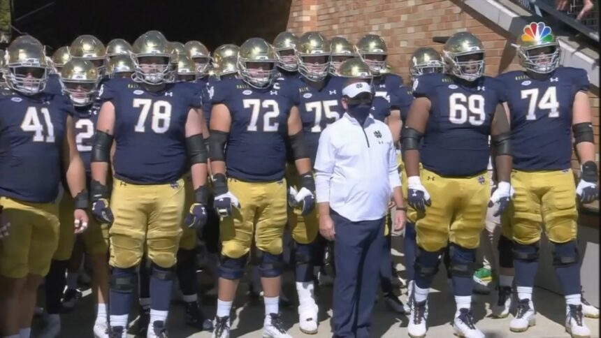 NOTRE DAME FOOTBALL TEAM 2020
