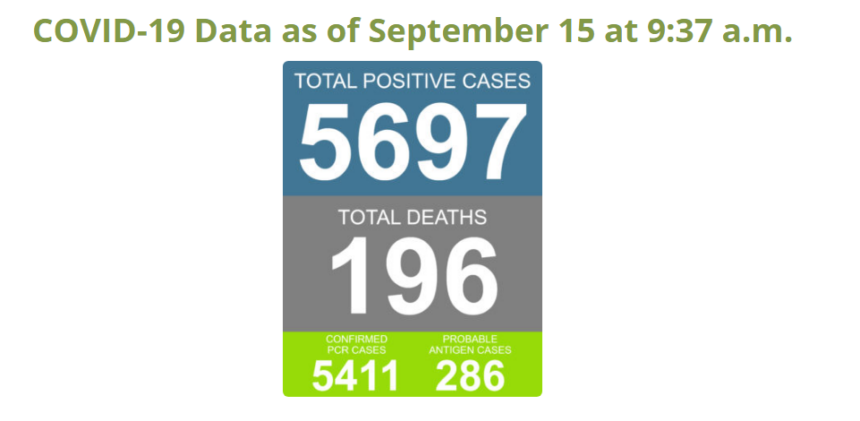screenshot-www.allencountyhealth.com-2020.09.15-10_06_45
