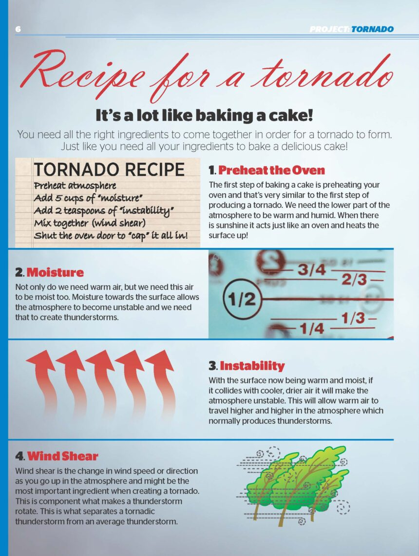 Project Tornado Proof_Page_06