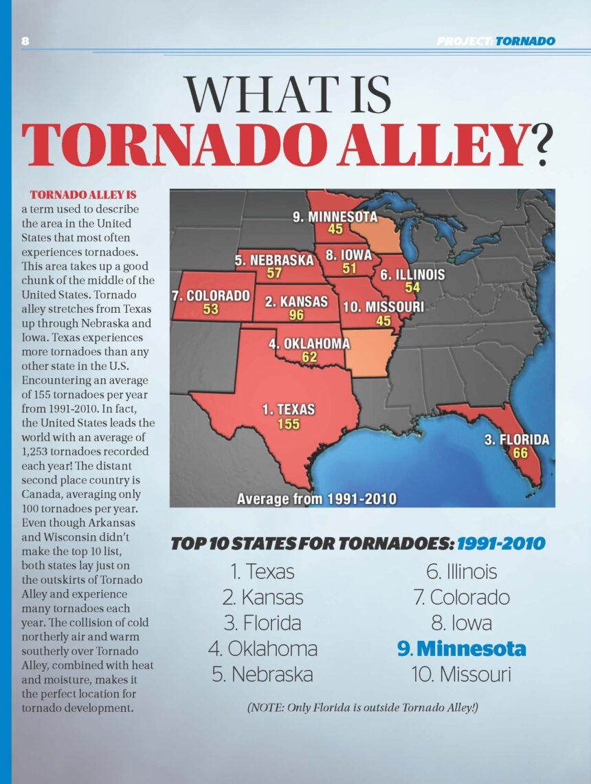 Project Tornado Proof_Page_08