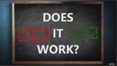 Does it work graphic