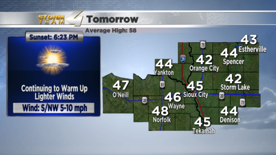 Wednesday's Forecast Highs