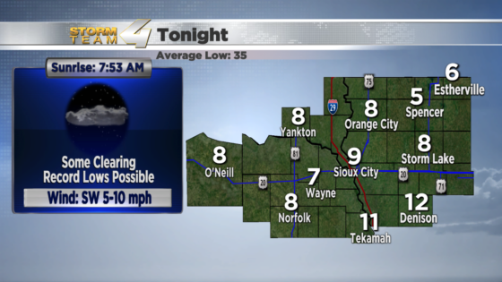 Tuesday Morning Lows