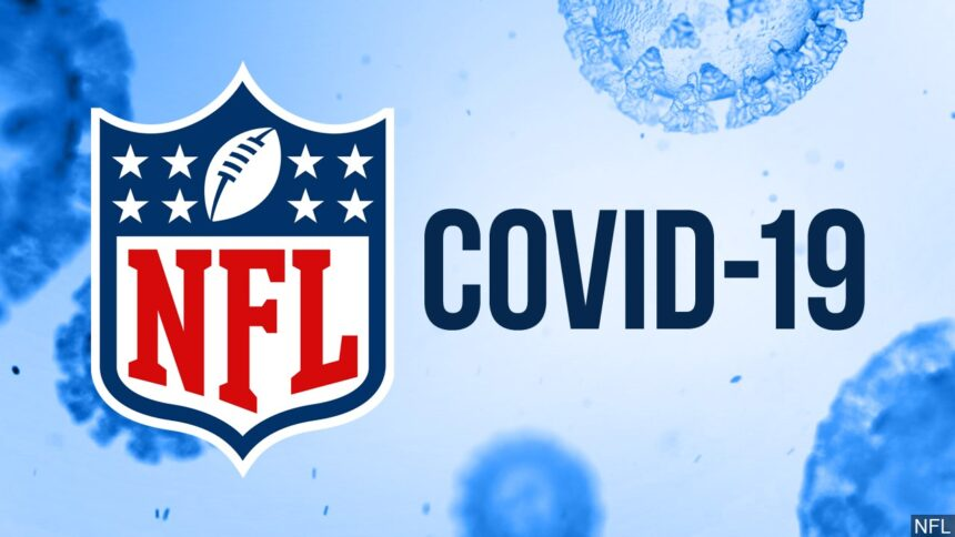 Goodell Forfeits Possible For Nfl Virus Protocol Violations