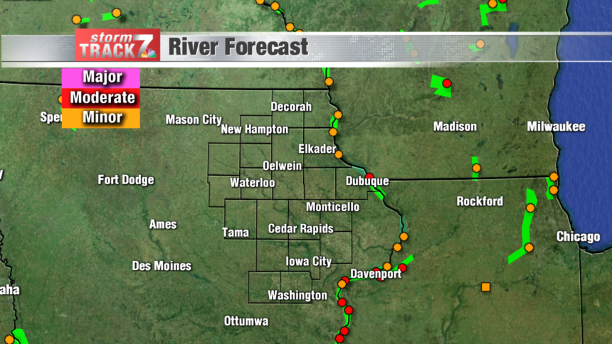 River Stage Forecast