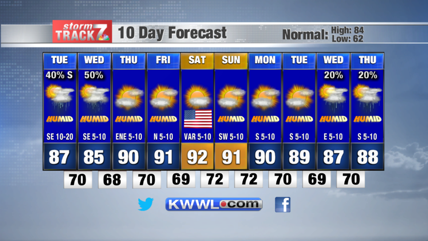 10 Day Forecast AM