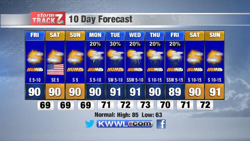 10 Day Forecast AM (2)
