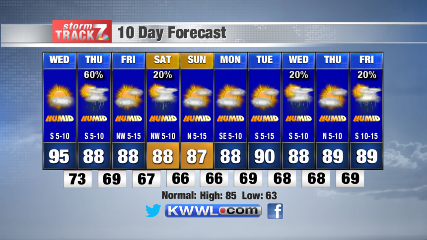 10 Day Forecast PM