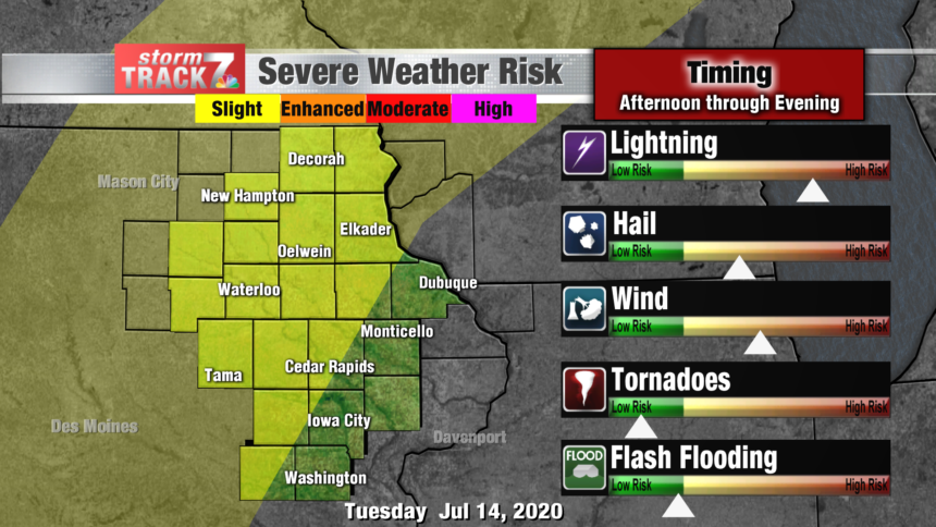 Day 1 Severe Wx Risk for web