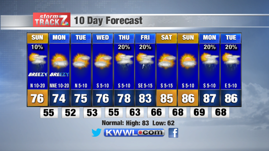 10 Day Forecast AM (7)