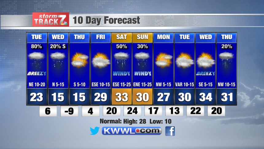 thumbnail_10 Day Forecast AM