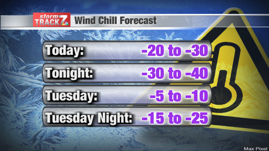 Wind Chill Forecast (3)