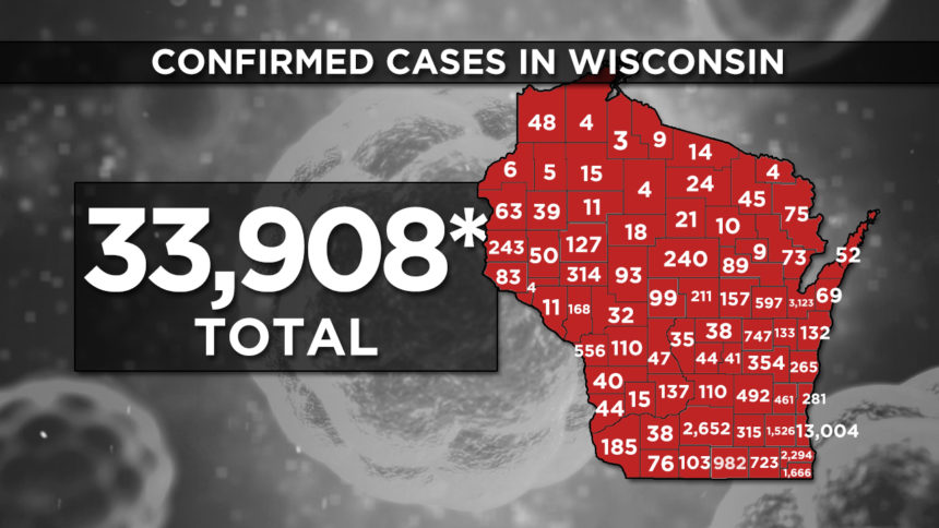 7-9 WI Confirmed Cases 33908